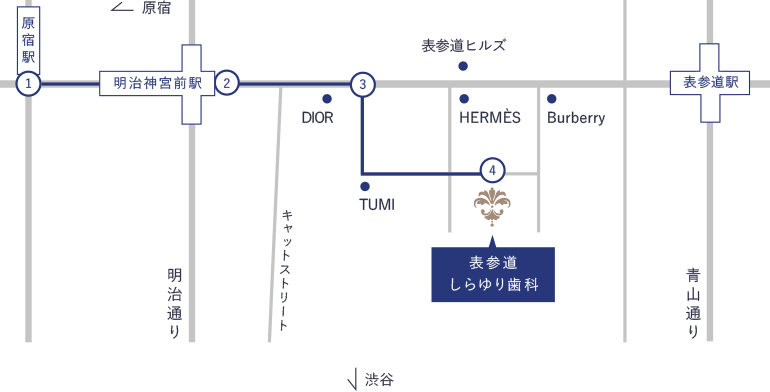 JR山手線 原宿駅