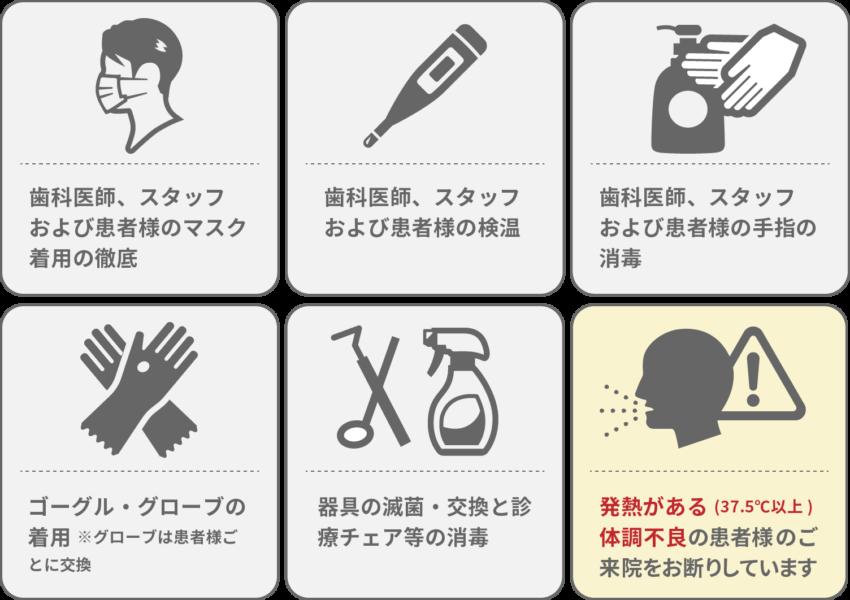 当院の新型コロナウイルス感染防止における対応について
